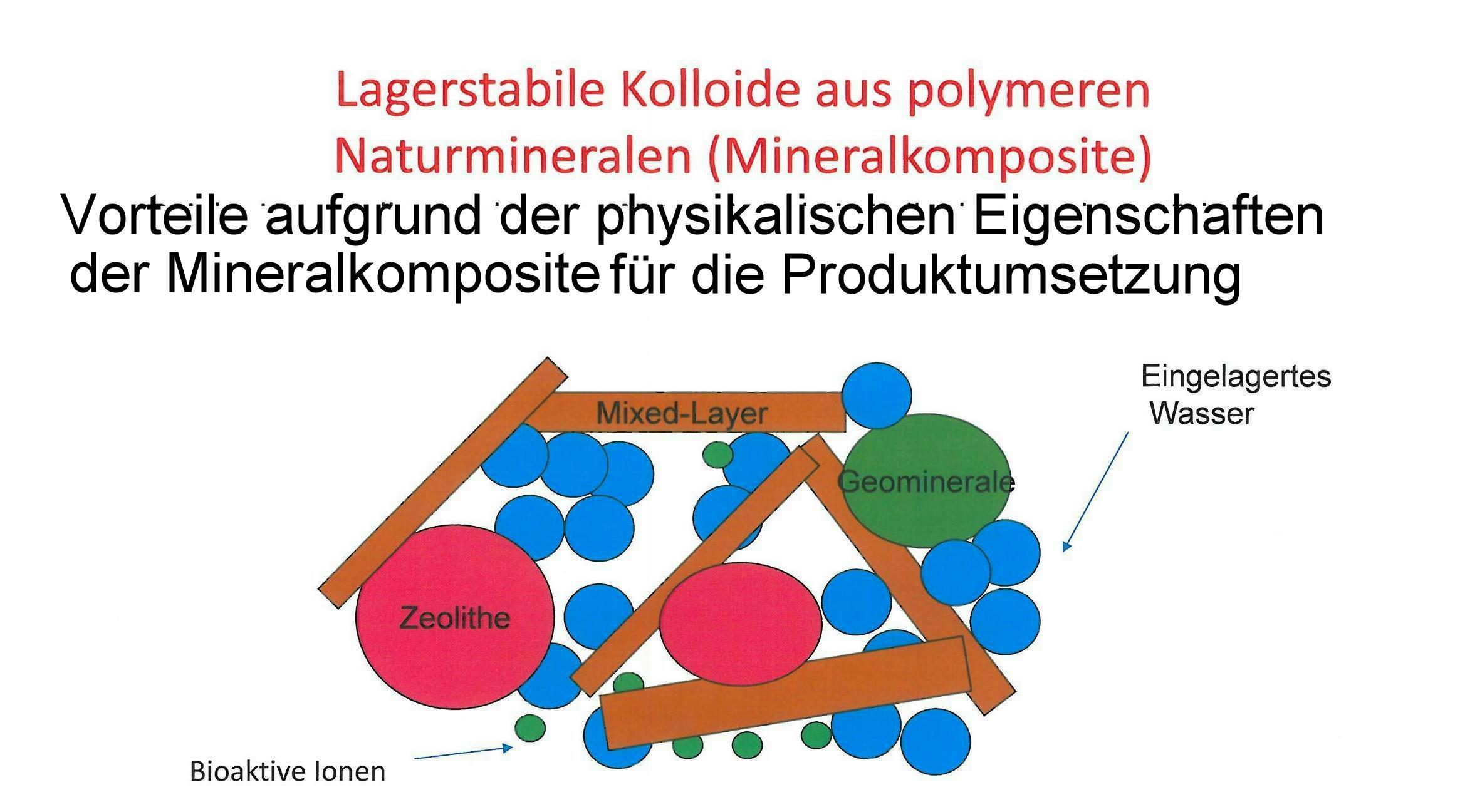 Aus den physikalischen Eigenschaften der Mineralkomposite resultierende Vorteile für die Produktumsetzung.