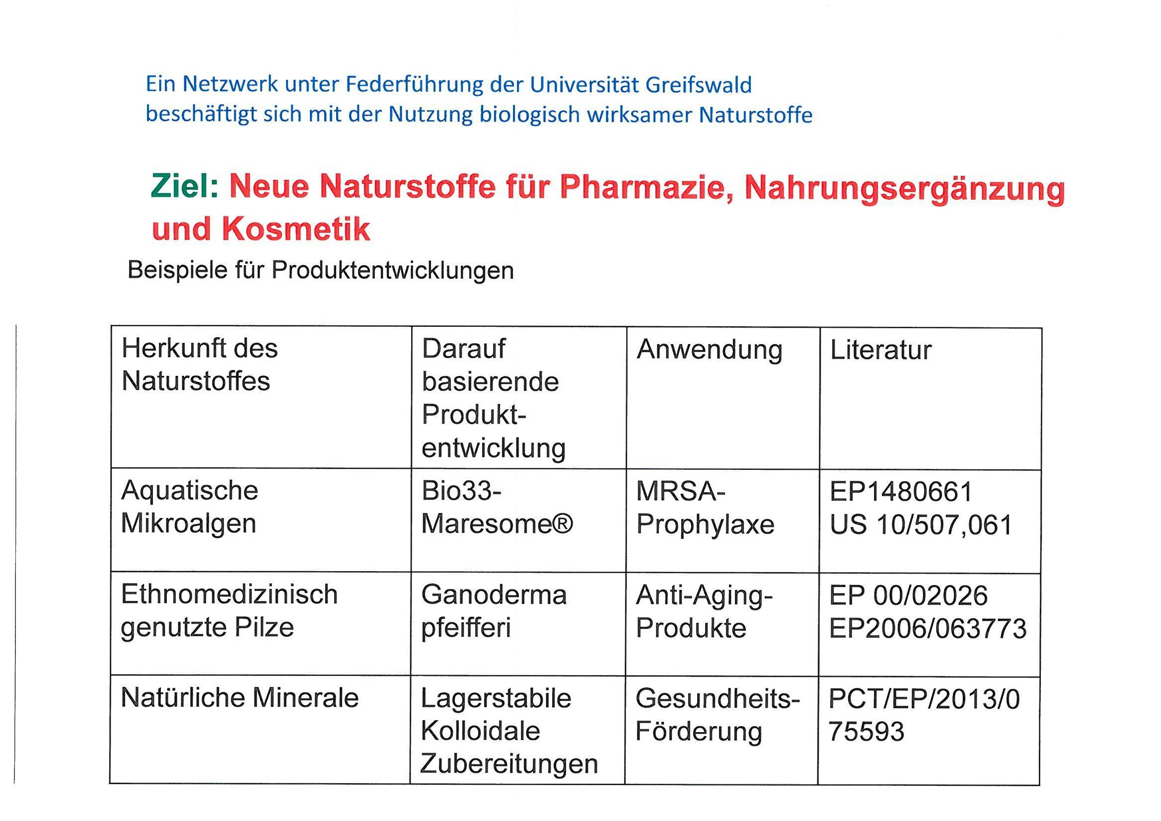 Produktentwicklung neuer Naturstoffe für Pharmazie, Nahrungsergänzung und Kosmetik