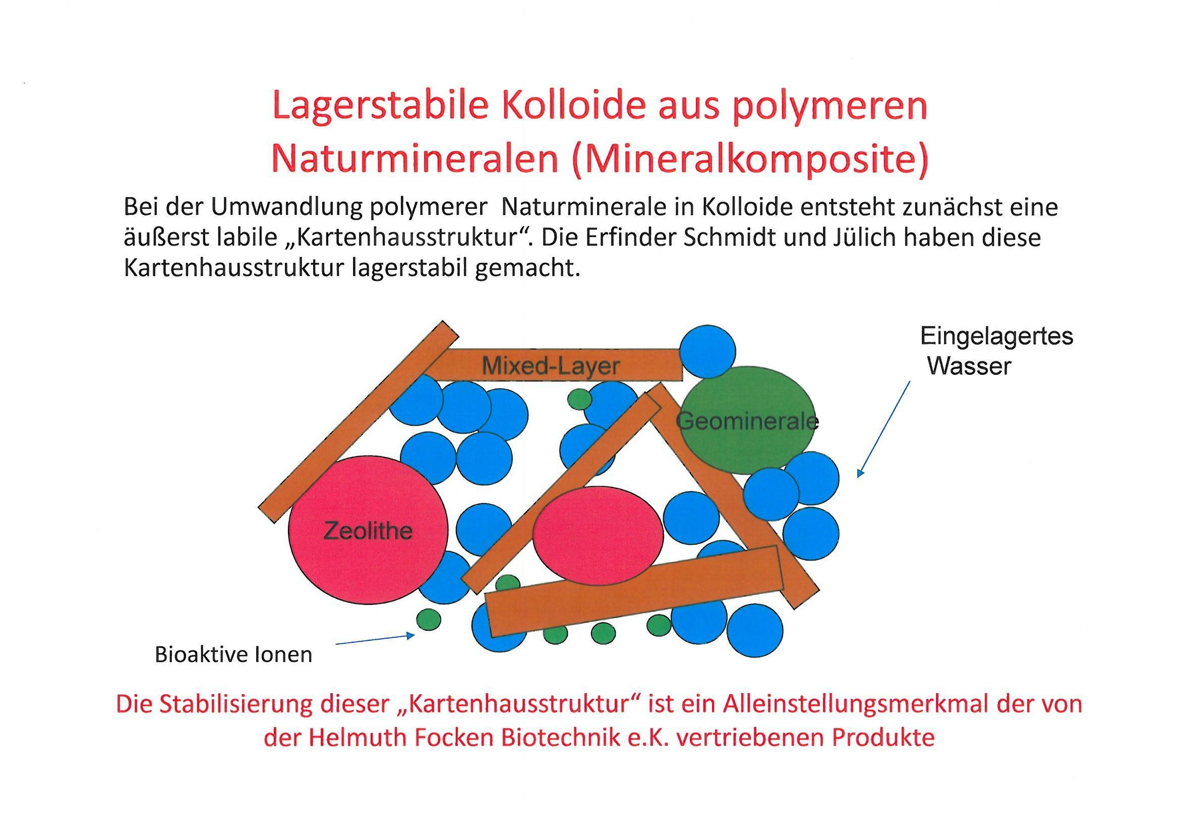 lagerstabil kolloid polymer Naturmineral